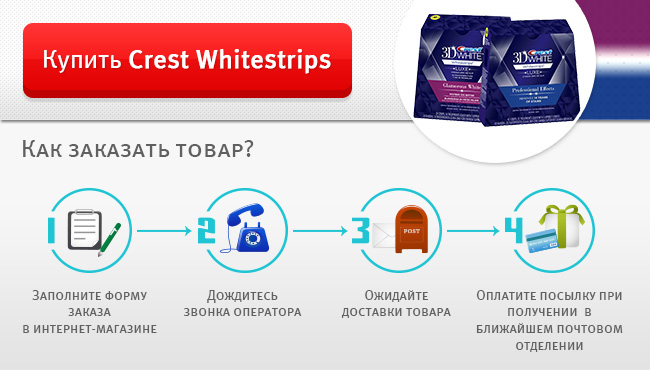 Купить Crest Whitestrips