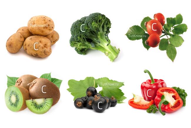 как похудеть с пищевой содой за неделю