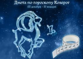 овен гороскоп 20 января
