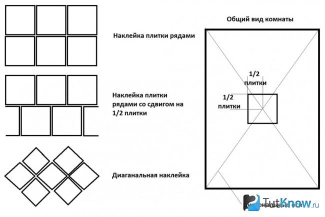 Варианты монтажа потолочной плитки