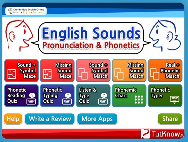 English Sounds: Pronunciation & Phonetics