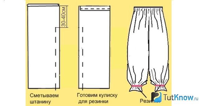 Выкройка штанов для восточного костюма