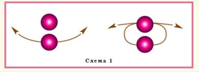 Схема соединения отдельных бисеринок