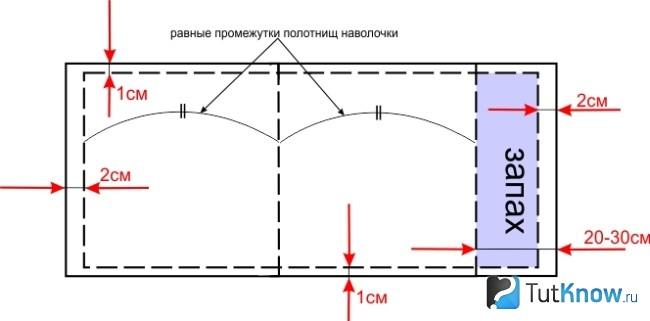Схема выкройки наволочки
