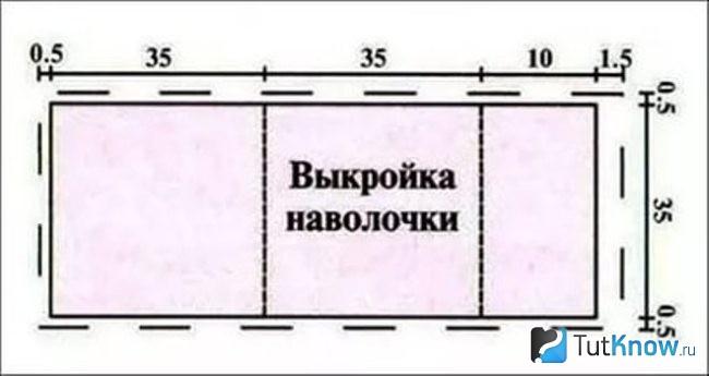 Подробная схема выкройки наволочки