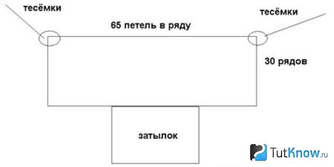 Схема выкройки детского чепчика