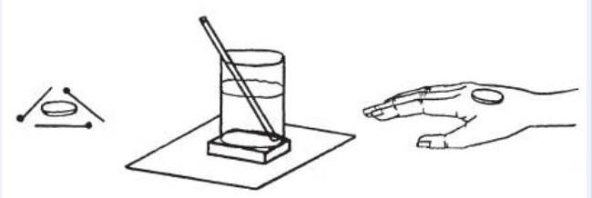 Схема проведения фокуса