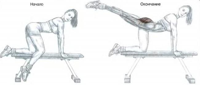 Отведение ног в тренажере