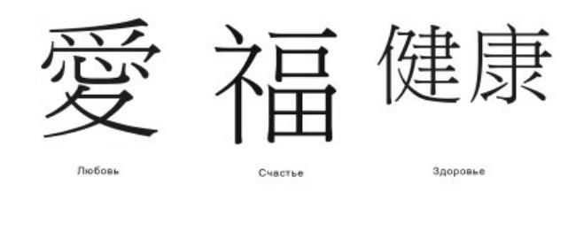 Иероглифы и их значение