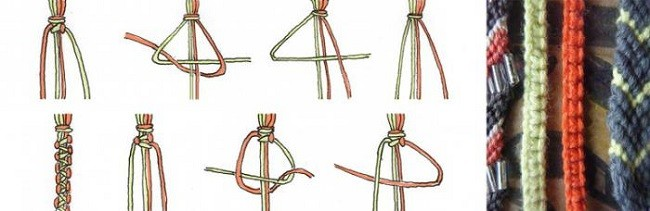Схема выполнения левостороннего плоского узла