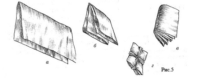 Вариант сворачивания полотна для батика