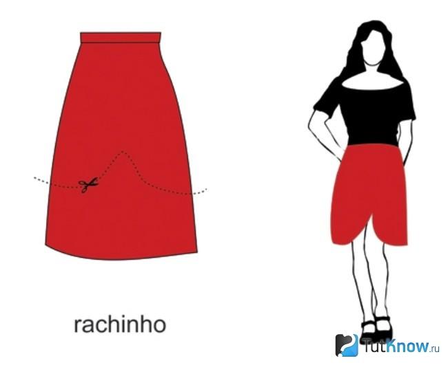 Волнообразные выемки спереди юбки