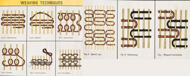 Варианты узоров из ниток для панно