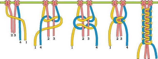 Плетение узла для крепления кресла-гамака