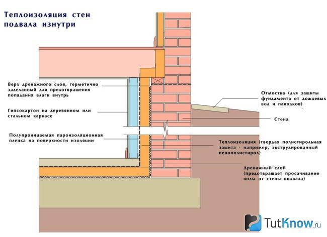 Апатиты ремонт крыши