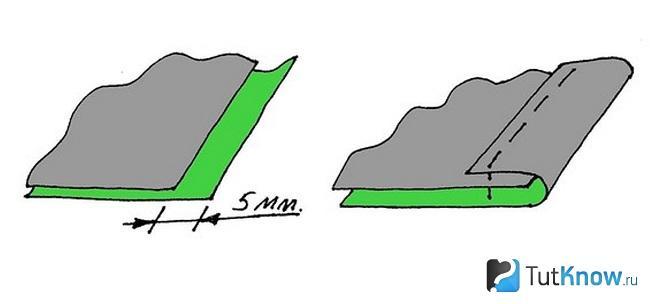 Схематическое изображение шва на палаточном полотне