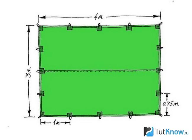Размер палаточного полотна для тента