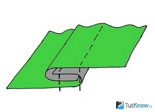 Схема прострачивания полотна